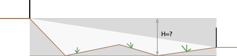 rzeźba terenu